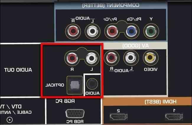 Comment mettre bluetooth sur tv